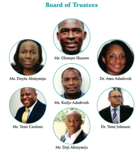 People: DRASA Board of Trustees