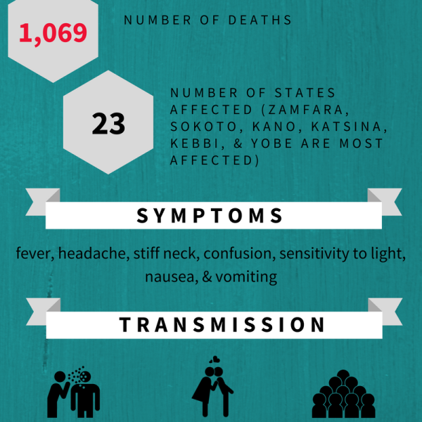 Meningitis Infographic as of 15 May 2017