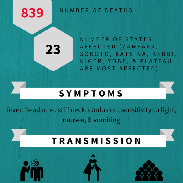 Meningitis Infographic as of 4 May 2017