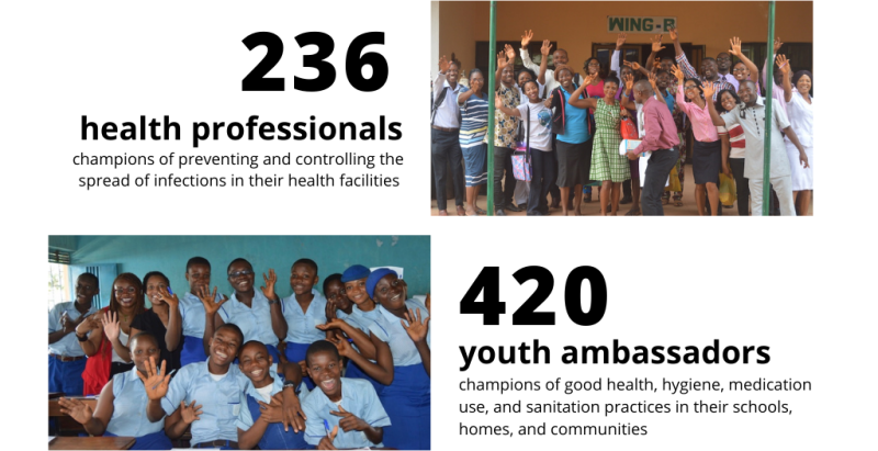 Celebrating 4 Years of DRASA's Impact: Health Professionals and Youth Ambassadors